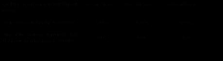 graphe 2